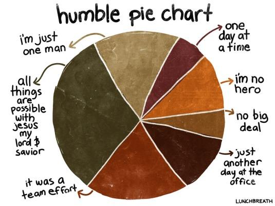 humble-pie-chart