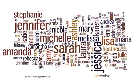 most_popular_female_names